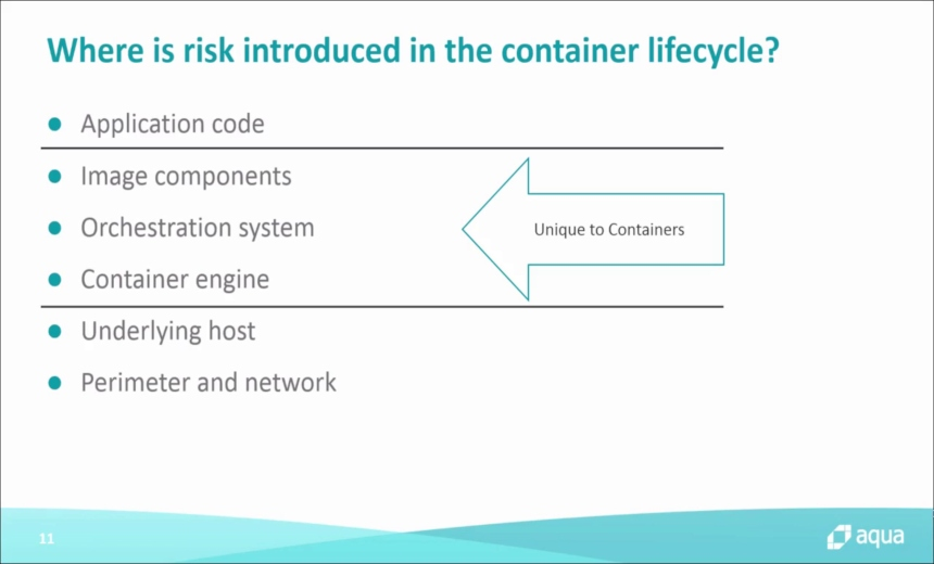 Anatomy of Container Attack Vectors and Mitigations
