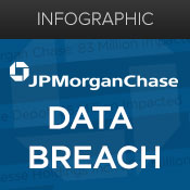 Chase Breach: What We Know So Far