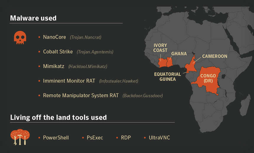 Hackers Wield Commoditized Tools to Pop West African Banks