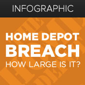 How Large is Home Depot Breach?