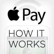 Infographic: A Guide to Apple Pay