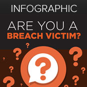 Infographic: Are You a Breach Victim?