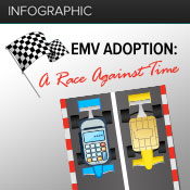 Infographic: U.S. Migration to EMV