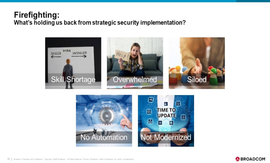 OnDemand Webinar | How CISOs Are Making Security Strategic