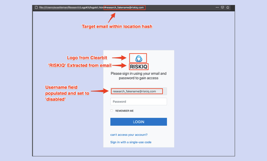 Phishing Kit Can Change Lures and Text