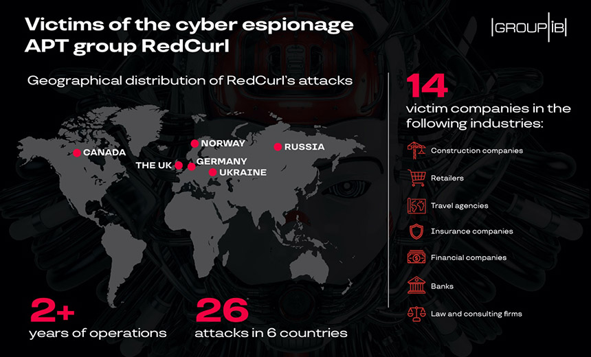 RedCurl Cyber Espionage Gang Targets Corporate Secrets