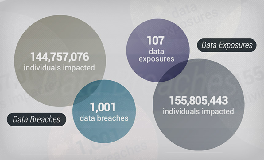 Reported US Data Breaches Declined by 19% in 2020
