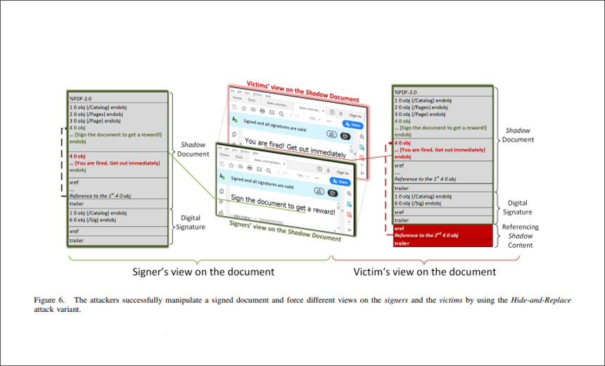Researchers Show How Digitally Signed PDFs Can Be Manipulated