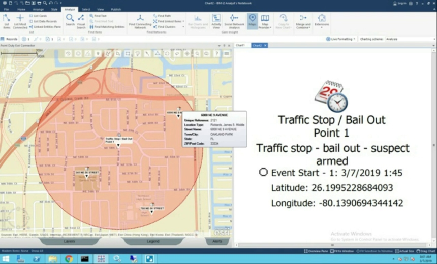 The Ride-Along: Intelligence Analysis for Real Time Crime Centers