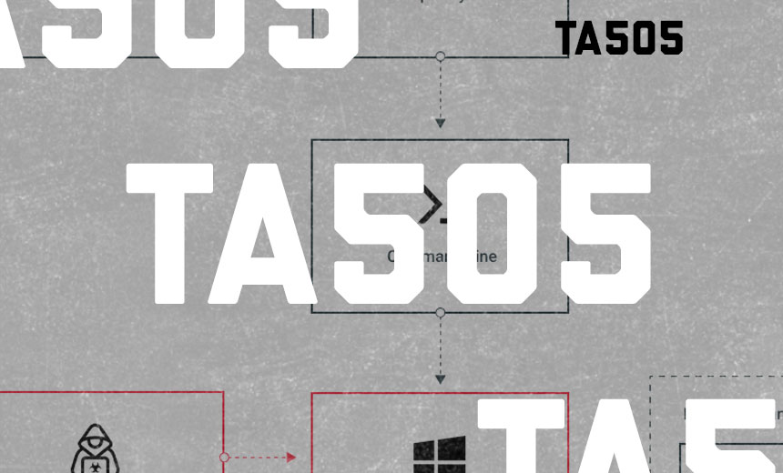 TA505 Group Hides Malware in Legitimate Certificates