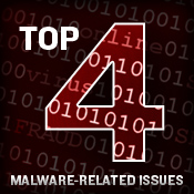 Top 4 Malware-Related Issues for 2012