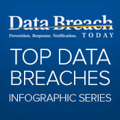 Infographic: Top 5 Health Data Breaches
