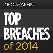 Top Data Breaches of 2014