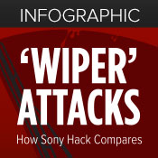 'Wiper' Attacks: How Sony Hack Compares